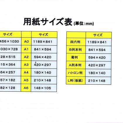 用紙サイズ一覧表
