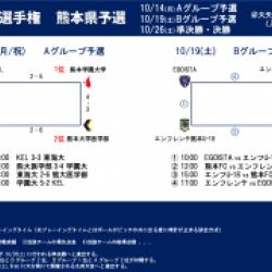 全日本選手権熊本県予選開幕!