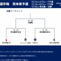 全日本選手権熊本県大会予選グループ突破!